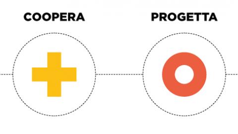 La nostra e vostra piattaforma collaborativa